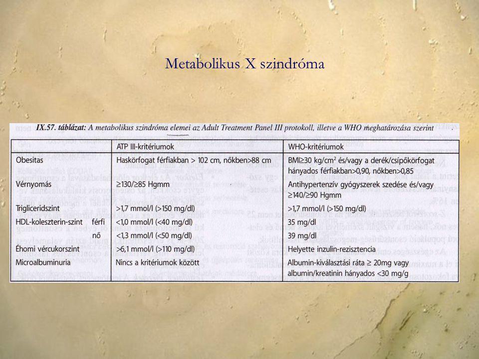 Metabolikus X szindróma
