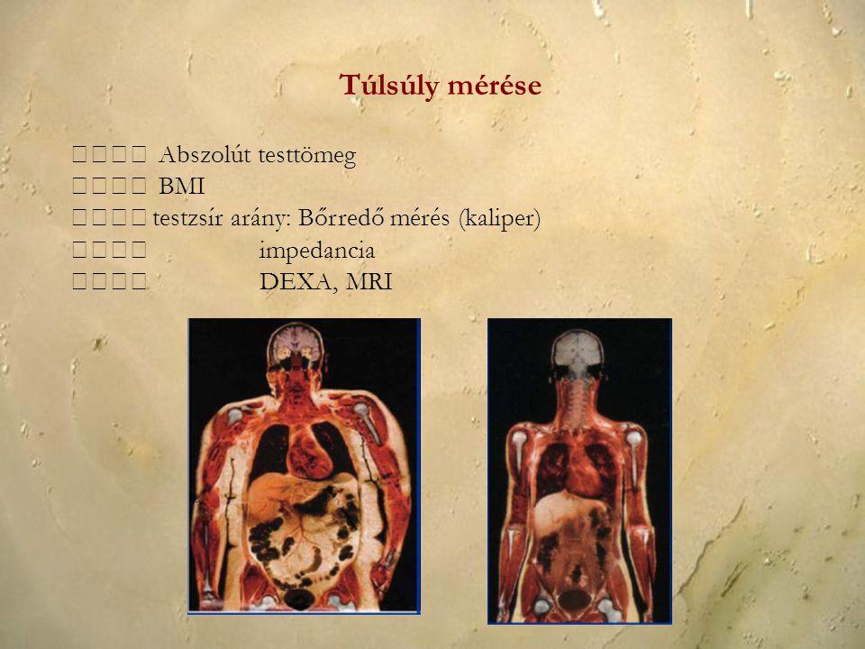 Abszolút testtömeg BMI testzsír arány: Bőrredő mérés (kaliper) impedancia DEXA, MRI Túlsúly mérése