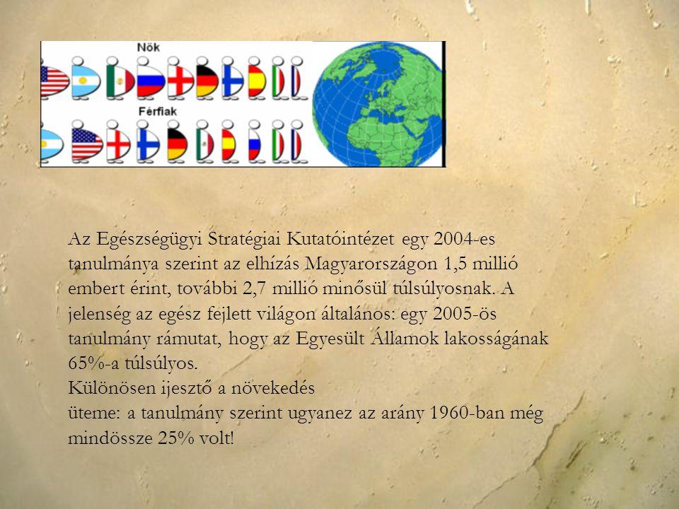 Az Egészségügyi Stratégiai Kutatóintézet egy 2004-es tanulmánya szerint az elhízás Magyarországon 1,5 millió embert érint, további 2,7 millió minősül