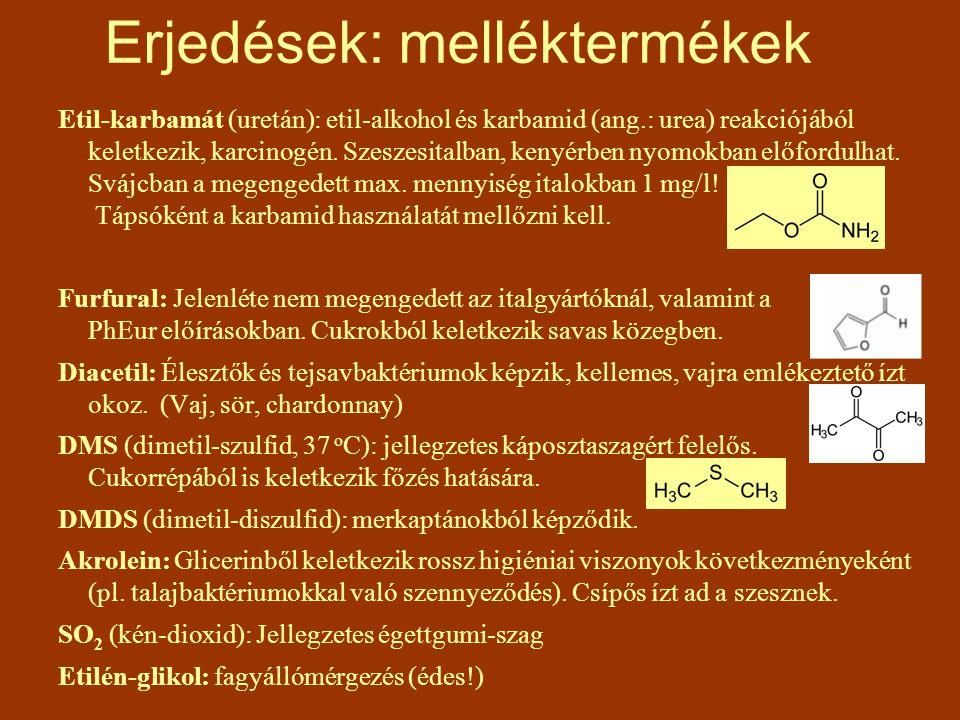 Etil-karbamát (uretán): etil-alkohol és karbamid (ang.: urea) reakciójából keletkezik, karcinogén. Szeszesitalban, kenyérben nyomokban előfordulhat. S