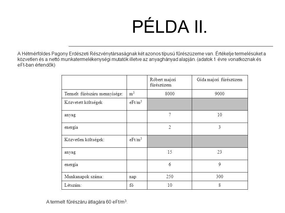 PÉLDA II. A Hétmérföldes Pagony Erdészeti Részvénytársaságnak két azonos típusú fűrészüzeme van. Értékelje termelésüket a közvetlen és a nettó munkate