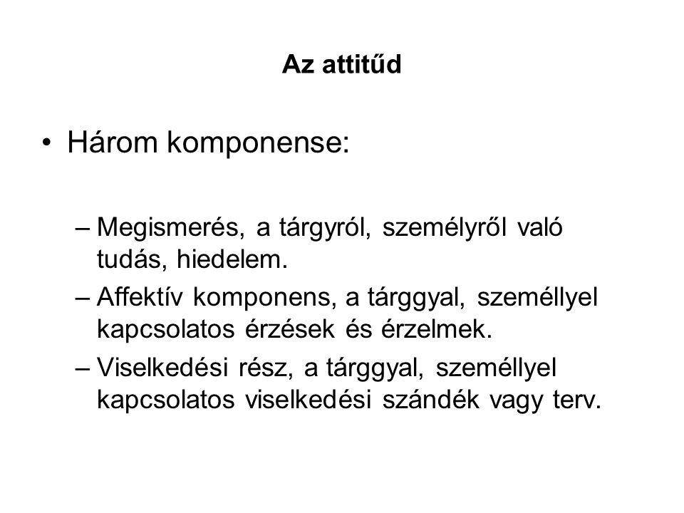 Az attitűd Három komponense: –Megismerés, a tárgyról, személyről való tudás, hiedelem. –Affektív komponens, a tárggyal, személlyel kapcsolatos érzések