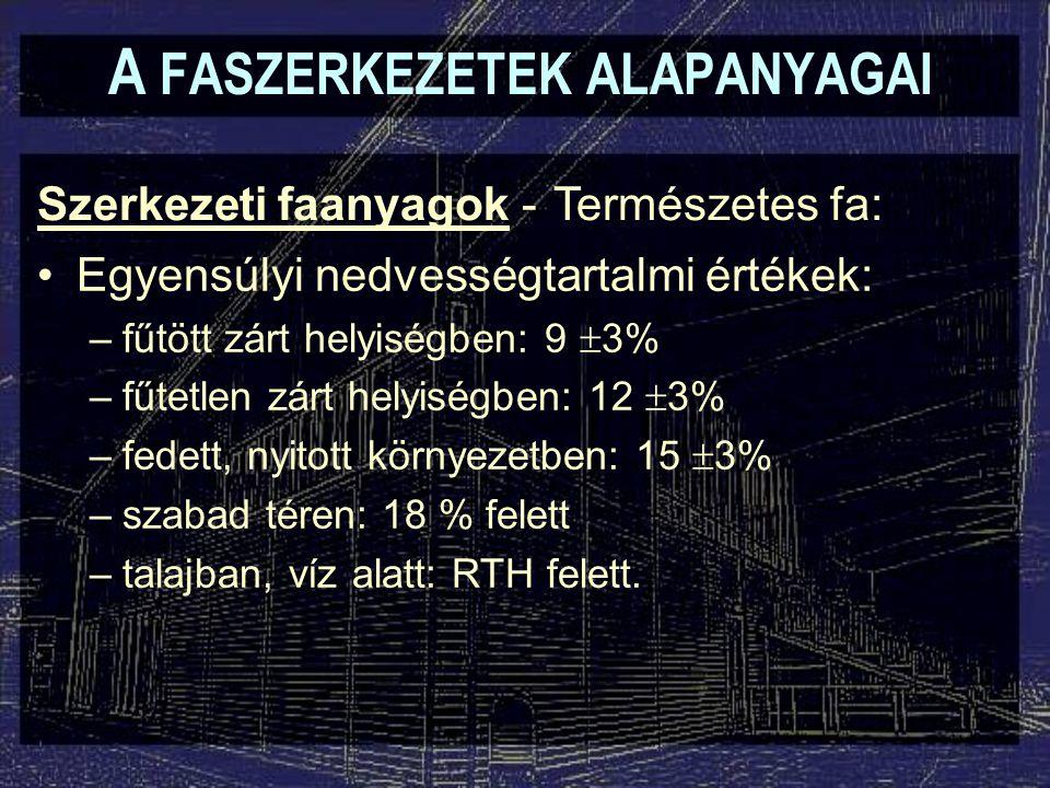 A FASZERKEZETEK ALAPANYAGAI Szerkezeti faanyagok - Egyensúlyi nedvességtartalmi értékek: –fűtött zárt helyiségben: 9  3% –fűtetlen zárt helyiségben: