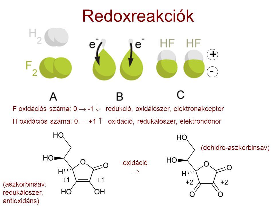 Redoxreakciók +-+- F oxidációs száma: 0  -1  redukció, oxidálószer, elektronakceptor H oxidációs száma: 0  +1  oxidáció, redukálószer, elektrondonor oxidáció  +1 +2 (aszkorbinsav: redukálószer, antioxidáns) (dehidro-aszkorbinsav)