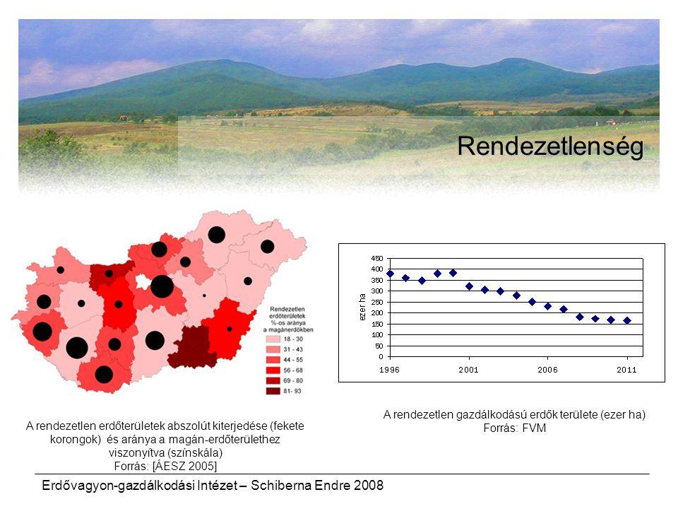 Erdővagyon-gazdálkodási Intézet – Schiberna Endre 2008 Rendezetlenség A rendezetlen erdőterületek abszolút kiterjedése (fekete korongok) és aránya a m