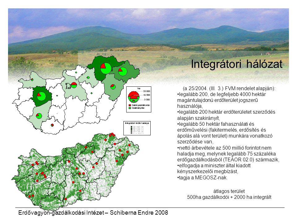 Erdővagyon-gazdálkodási Intézet – Schiberna Endre 2008 Integrátori hálózat (a 25/2004. (III. 3.) FVM rendelet alapján): legalább 200, de legfeljebb 40