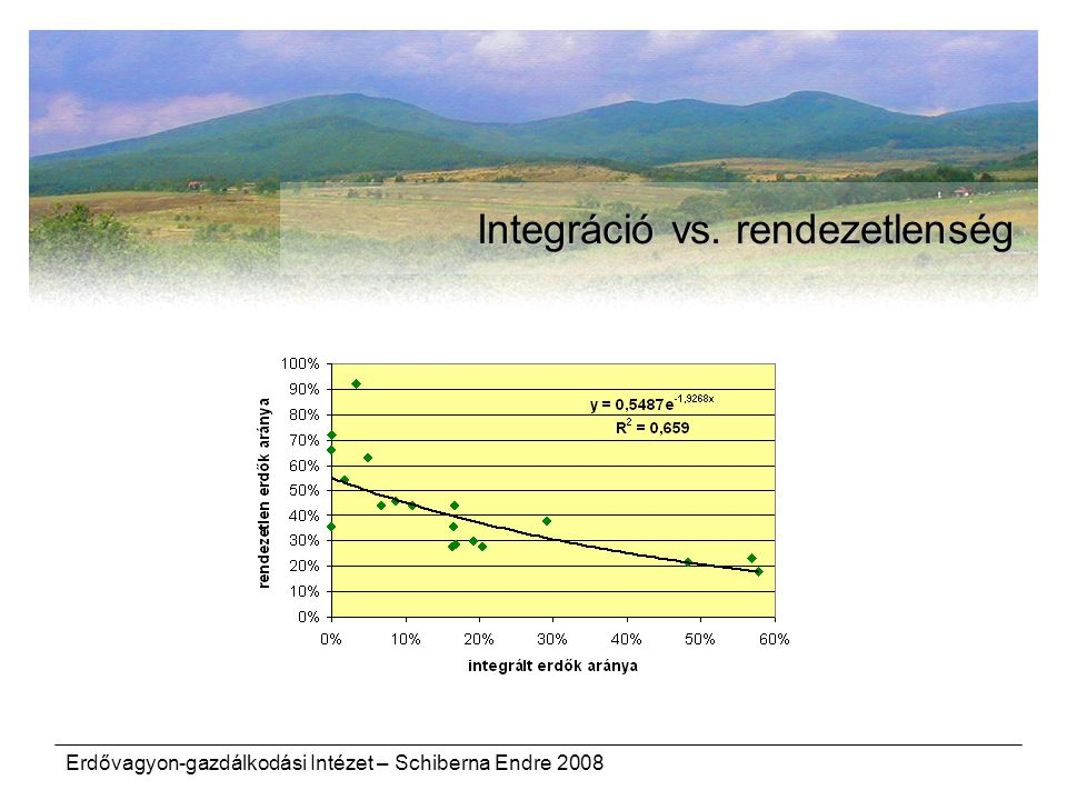 Erdővagyon-gazdálkodási Intézet – Schiberna Endre 2008 Integráció vs. rendezetlenség