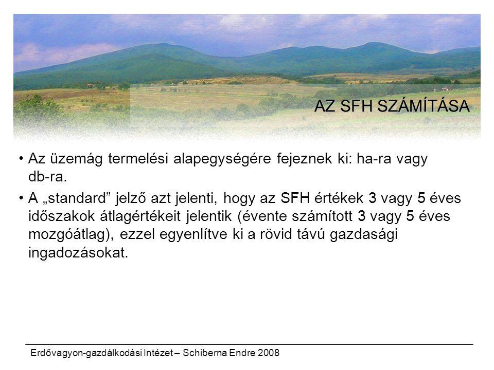 """Erdővagyon-gazdálkodási Intézet – Schiberna Endre 2008 AZ SFH SZÁMÍTÁSA Az üzemág termelési alapegységére fejeznek ki: ha ‑ ra vagy db ‑ ra. A """"standa"""