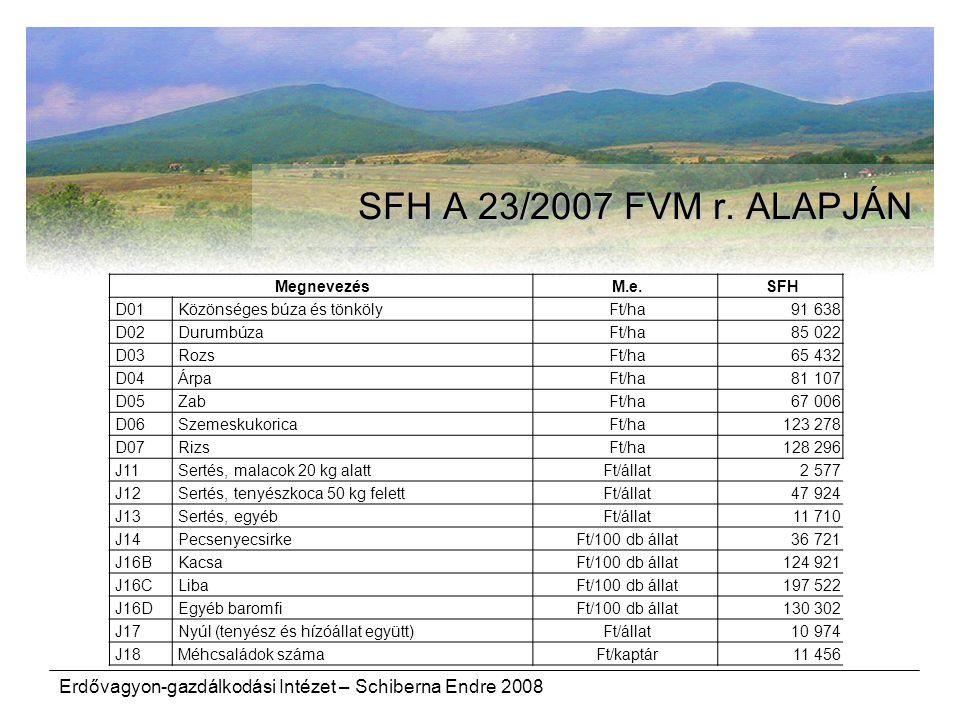 Erdővagyon-gazdálkodási Intézet – Schiberna Endre 2008 SFH A 23/2007 FVM r. ALAPJÁN Megnevezés M.e. SFH D01 Közönséges búza és tönköly Ft/ha 91 638 D0