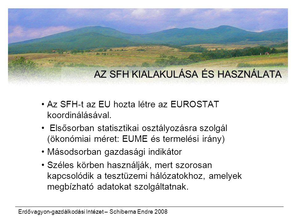 Erdővagyon-gazdálkodási Intézet – Schiberna Endre 2008 AZ SFH KIALAKULÁSA ÉS HASZNÁLATA Az SFH-t az EU hozta létre az EUROSTAT koordinálásával. Elsőso