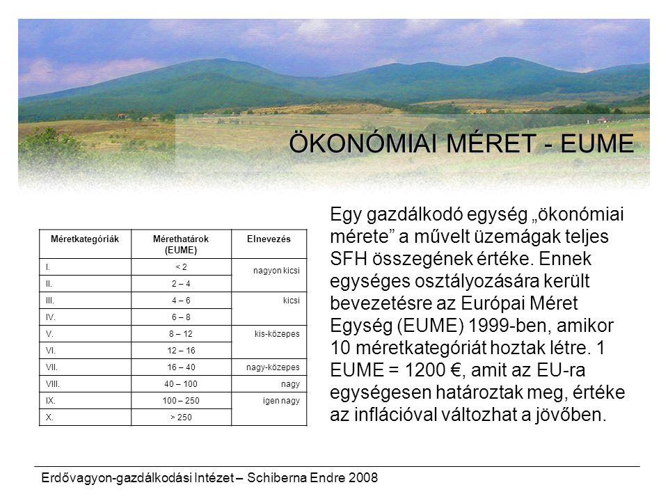 """Erdővagyon-gazdálkodási Intézet – Schiberna Endre 2008 ÖKONÓMIAI MÉRET - EUME Egy gazdálkodó egység """"ökonómiai mérete"""" a művelt üzemágak teljes SFH ös"""