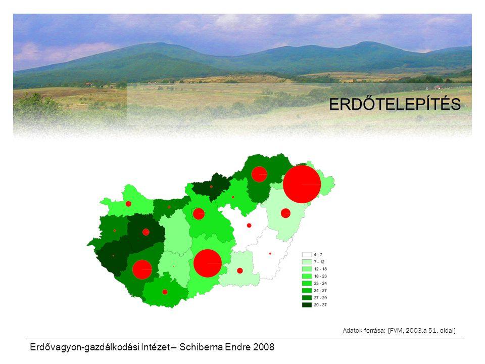 Erdővagyon-gazdálkodási Intézet – Schiberna Endre 2008 ERDŐTELEPÍTÉS Adatok forrása: [FVM, 2003.a 51. oldal]