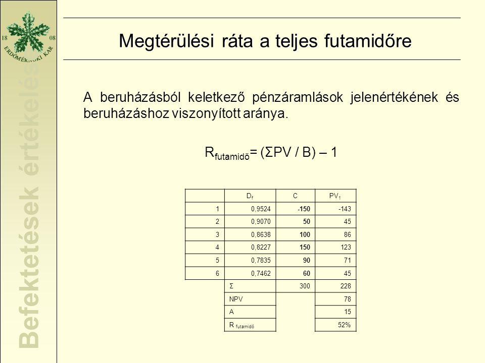 Befektetések értékelése Éves megtérülési ráta A teljes futamidőre számított megtérülési ráta éves átlaga R éves = (1+ R futamidő ) 1/n – 1 DfDf CPV 1 10,9524-150-143 20,90705045 30,863810086 40,8227150123 50,78359071 60,74626045 Σ300228 NPV78 A15 R futamidő 52% R éves 7%