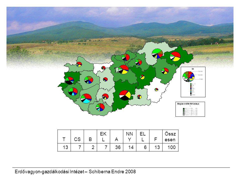 Erdővagyon-gazdálkodási Intézet – Schiberna Endre 2008 TCSB EK LA NN Y EL LF Össz esen 137273614613100