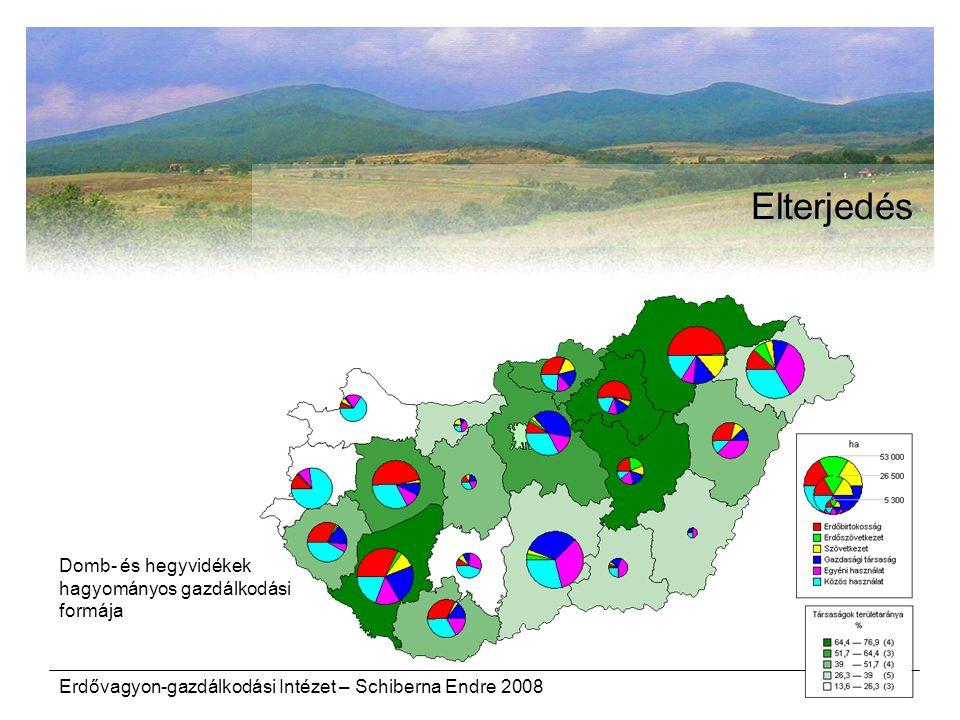 Erdővagyon-gazdálkodási Intézet – Schiberna Endre 2008 Elterjedés Domb- és hegyvidékek hagyományos gazdálkodási formája