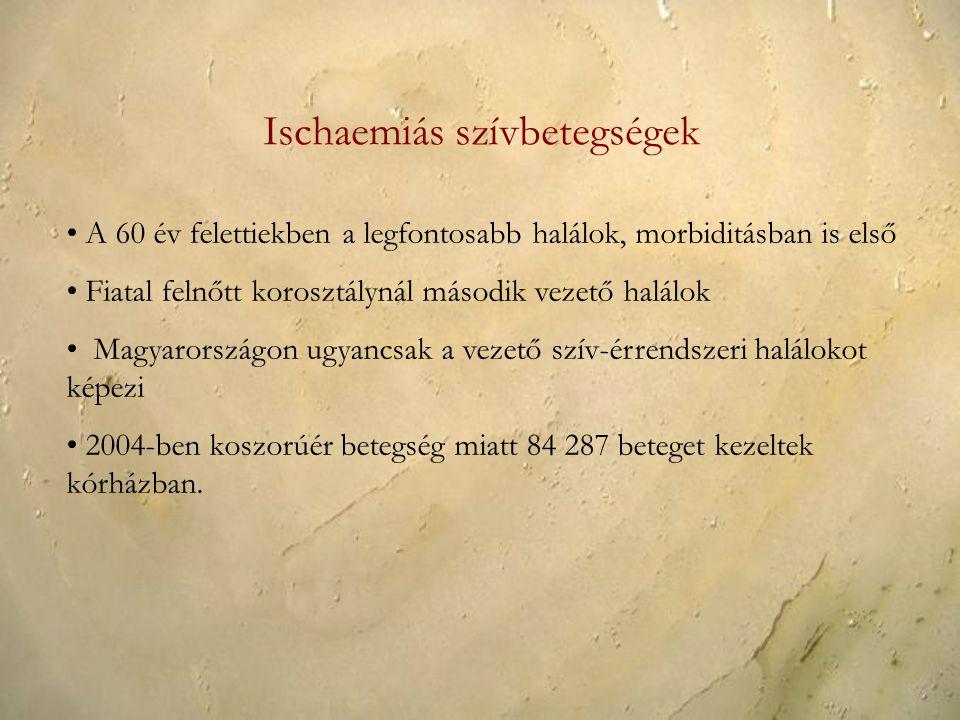 Ischaemiás szívbetegségek A 60 év felettiekben a legfontosabb halálok, morbiditásban is első Fiatal felnőtt korosztálynál második vezető halálok Magyarországon ugyancsak a vezető szív-érrendszeri halálokot képezi 2004-ben koszorúér betegség miatt 84 287 beteget kezeltek kórházban.