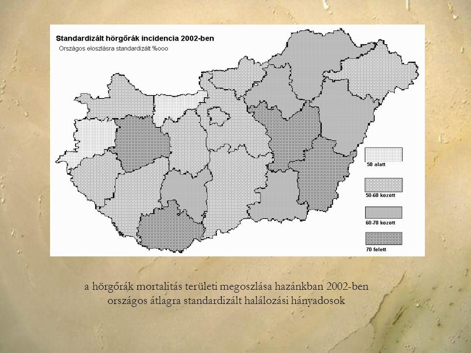 a hörgőrák mortalitás területi megoszlása hazánkban 2002-ben országos átlagra standardizált halálozási hányadosok