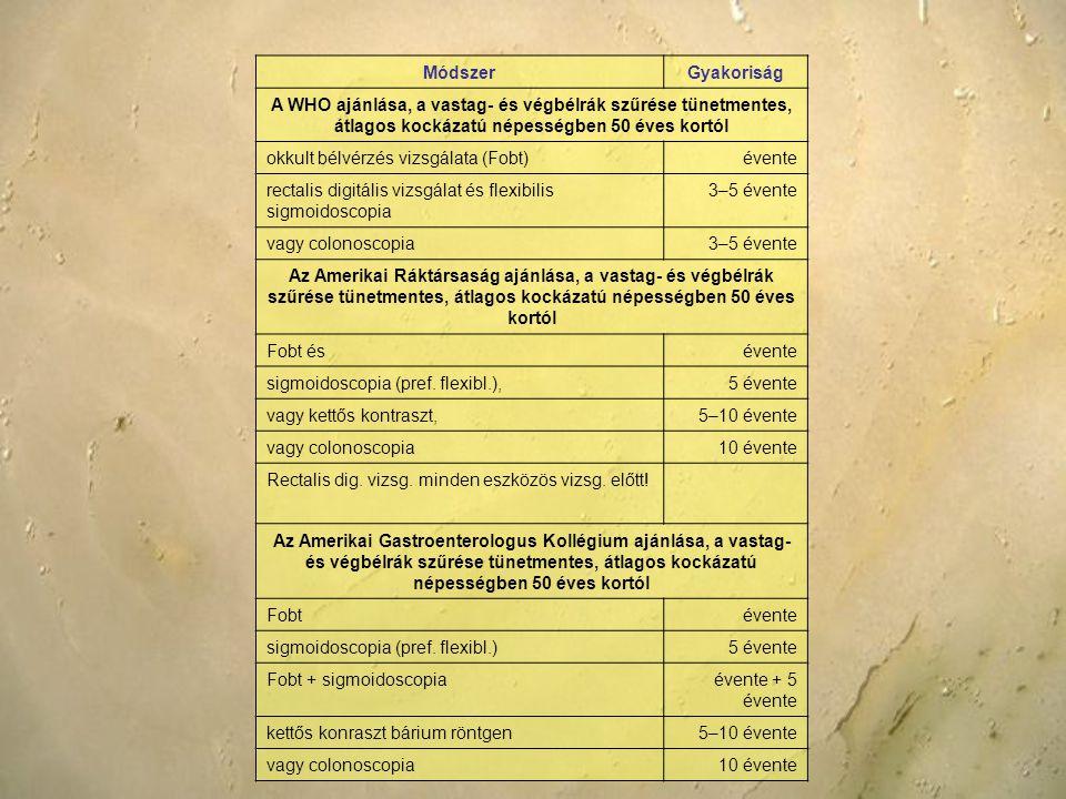 MódszerGyakoriság A WHO ajánlása, a vastag- és végbélrák szűrése tünetmentes, átlagos kockázatú népességben 50 éves kortól okkult bélvérzés vizsgálata (Fobt)évente rectalis digitális vizsgálat és flexibilis sigmoidoscopia 3–5 évente vagy colonoscopia3–5 évente Az Amerikai Ráktársaság ajánlása, a vastag- és végbélrák szűrése tünetmentes, átlagos kockázatú népességben 50 éves kortól Fobt ésévente sigmoidoscopia (pref.