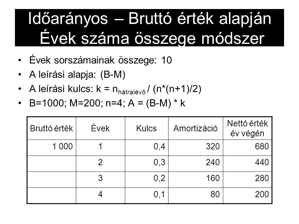 Időarányos – Bruttó érték alapján Évek száma összege módszer Bruttó értékÉvekKulcsAmortizáció Nettó érték év végén 1 00010,4320680 20,3240440 30,21602