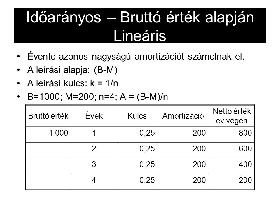 Időarányos – Bruttó érték alapján Lineáris Évente azonos nagyságú amortizációt számolnak el. A leírási alapja: (B-M) A leírási kulcs: k = 1/n B=1000;