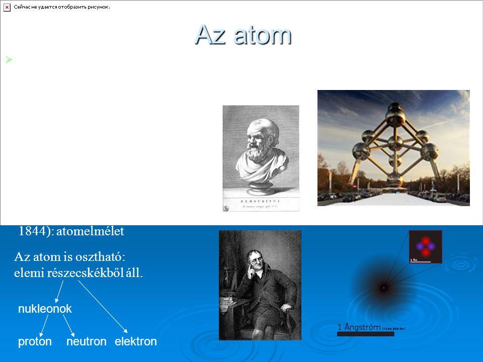 Az atom   A kémiában az atom a kémiai elemek legkisebb olyan mennyisége, ami még őrzi az elem kémiai tulajdonságait.