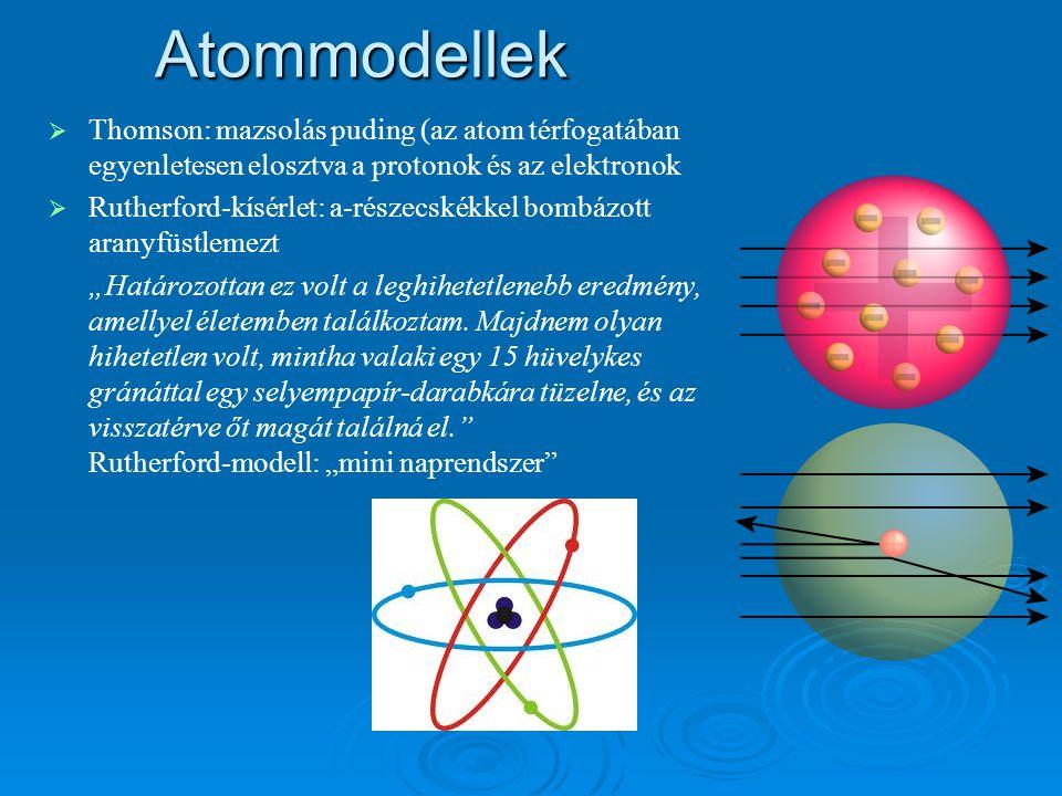 """Atommodellek   Thomson: mazsolás puding (az atom térfogatában egyenletesen elosztva a protonok és az elektronok   Rutherford-kísérlet: a-részecskékkel bombázott aranyfüstlemezt """"Határozottan ez volt a leghihetetlenebb eredmény, amellyel életemben találkoztam."""