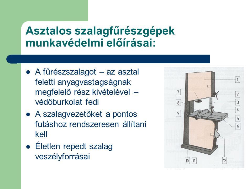 Asztalos szalagfűrészgépek munkavédelmi előírásai: A fűrészszalagot – az asztal feletti anyagvastagságnak megfelelő rész kivételével – védőburkolat fedi A szalagvezetőket a pontos futáshoz rendszeresen állítani kell Életlen repedt szalag veszélyforrásai