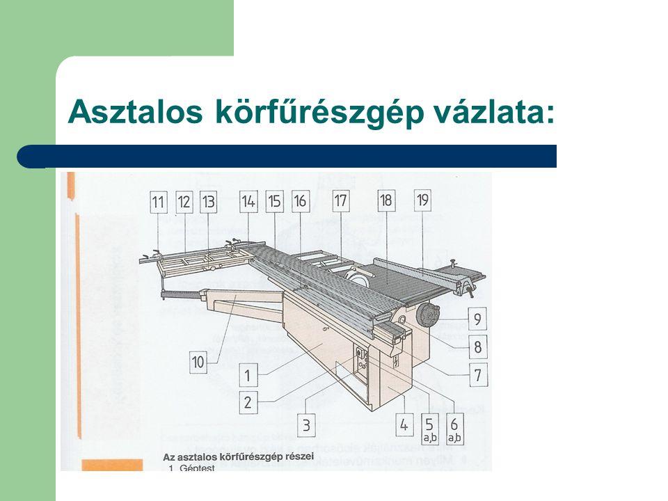 Asztalos körfűrészgép munkavédelme I.: Körfűrészlap magasságának beállítása Hasítóék használata