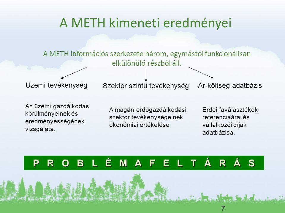 7 A METH kimeneti eredményei A METH információs szerkezete három, egymástól funkcionálisan elkülönülő részből áll.