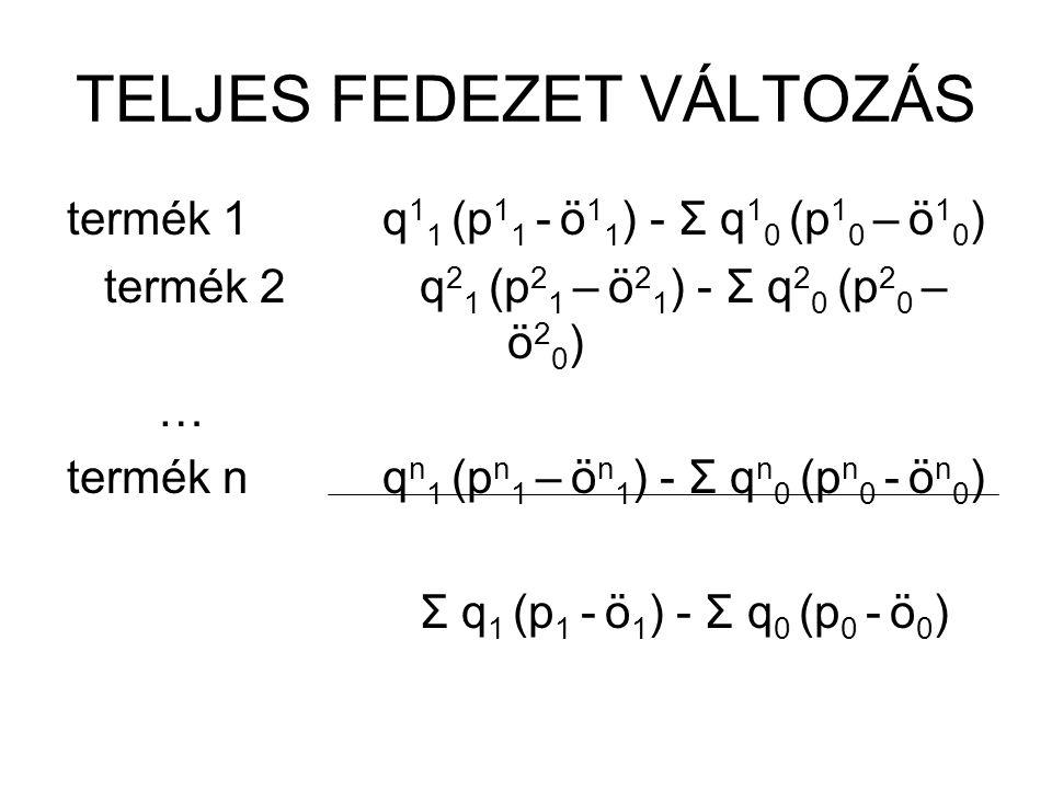 TELJES FEDEZET VÁLTOZÁS termék 1 q 1 1 (p 1 1 - ö 1 1 ) - Σ q 1 0 (p 1 0 – ö 1 0 ) termék 2 q 2 1 (p 2 1 – ö 2 1 ) - Σ q 2 0 (p 2 0 – ö 2 0 ) … termék
