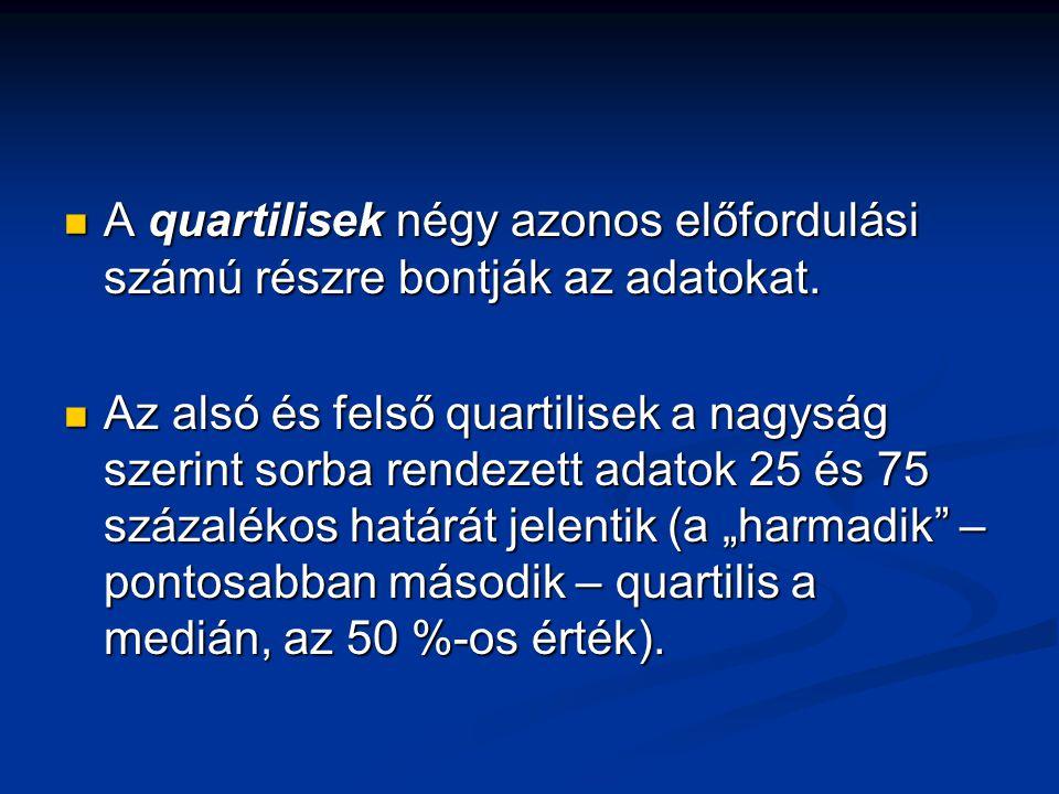 A quartilisek négy azonos előfordulási számú részre bontják az adatokat. A quartilisek négy azonos előfordulási számú részre bontják az adatokat. Az a