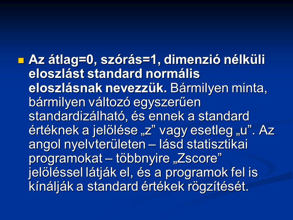 Az átlag=0, szórás=1, dimenzió nélküli eloszlást standard normális eloszlásnak nevezzük. Bármilyen minta, bármilyen változó egyszerűen standardizálhat