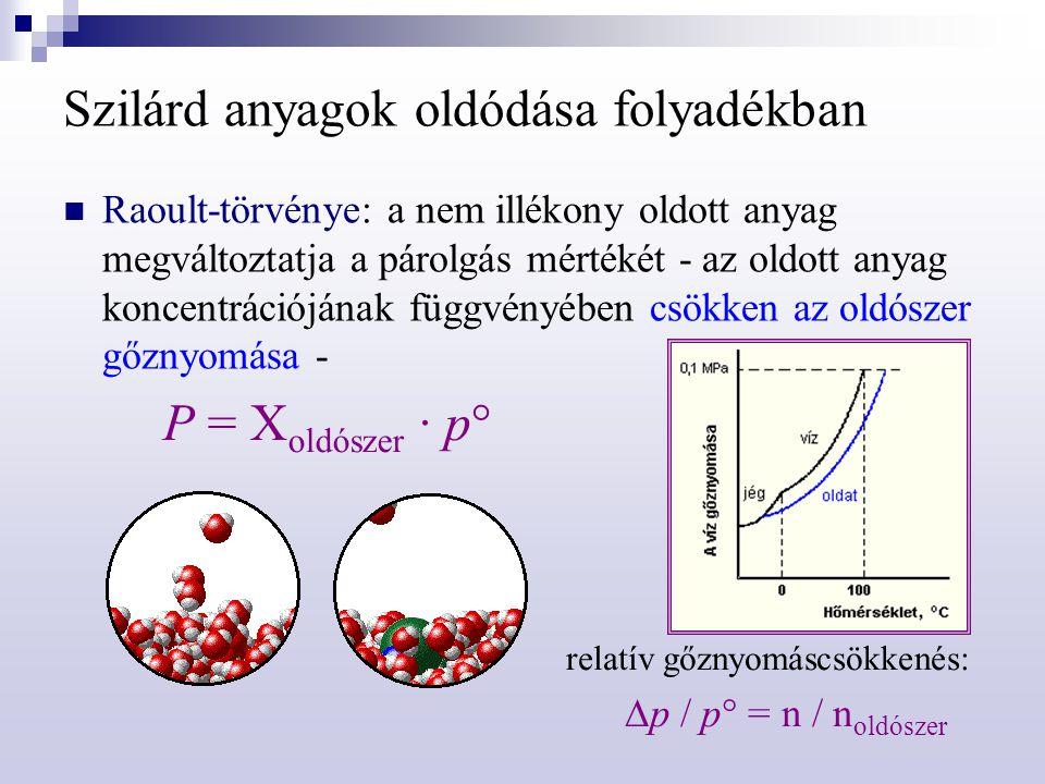 Szilárd anyagok oldódása folyadékban Raoult-törvénye: a nem illékony oldott anyag megváltoztatja a párolgás mértékét - az oldott anyag koncentrációján