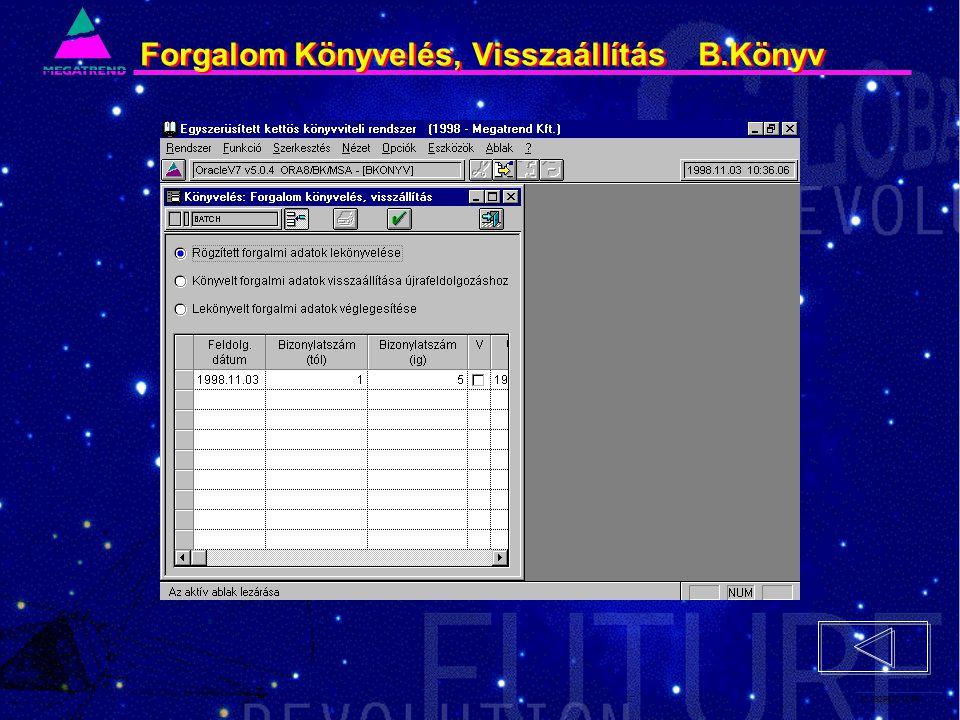 55. IS2PRI2 02/96 Forgalom Könyvelés, Visszaállítás B.Könyv