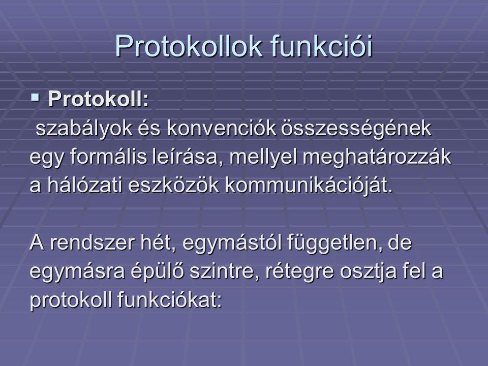 Protokollok funkciói  Protokoll: szabályok és konvenciók összességének szabályok és konvenciók összességének egy formális leírása, mellyel meghatározzák a hálózati eszközök kommunikációját.