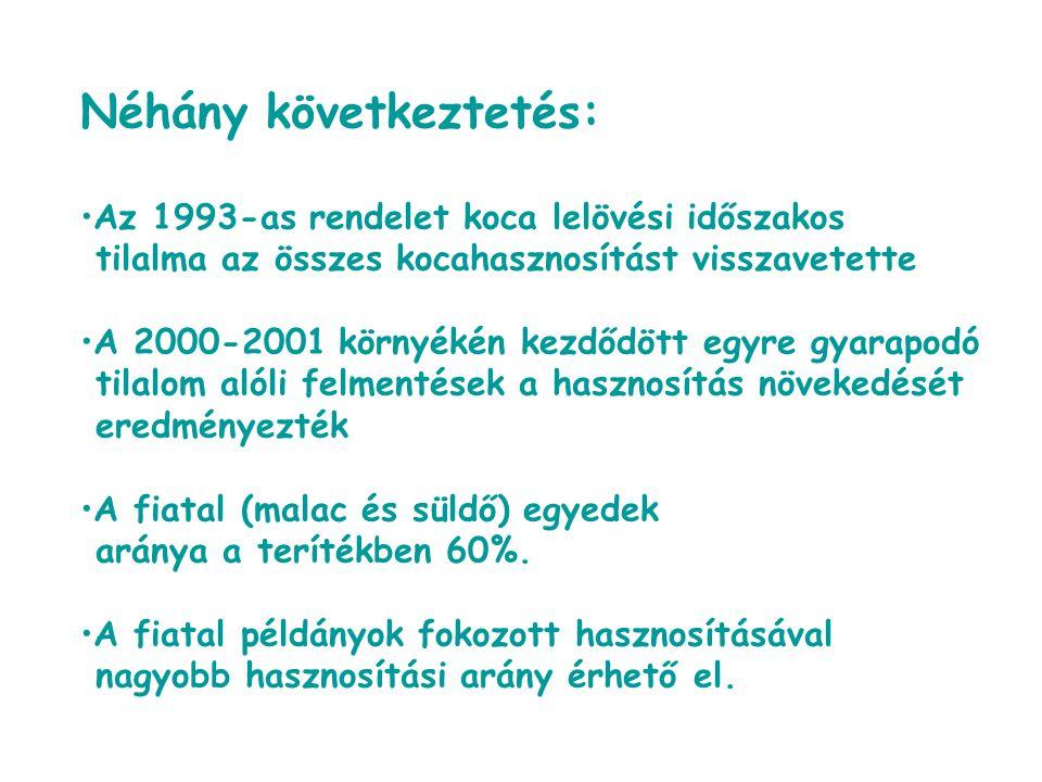 Néhány következtetés: Az 1993-as rendelet koca lelövési időszakos tilalma az összes kocahasznosítást visszavetette A 2000-2001 környékén kezdődött egy