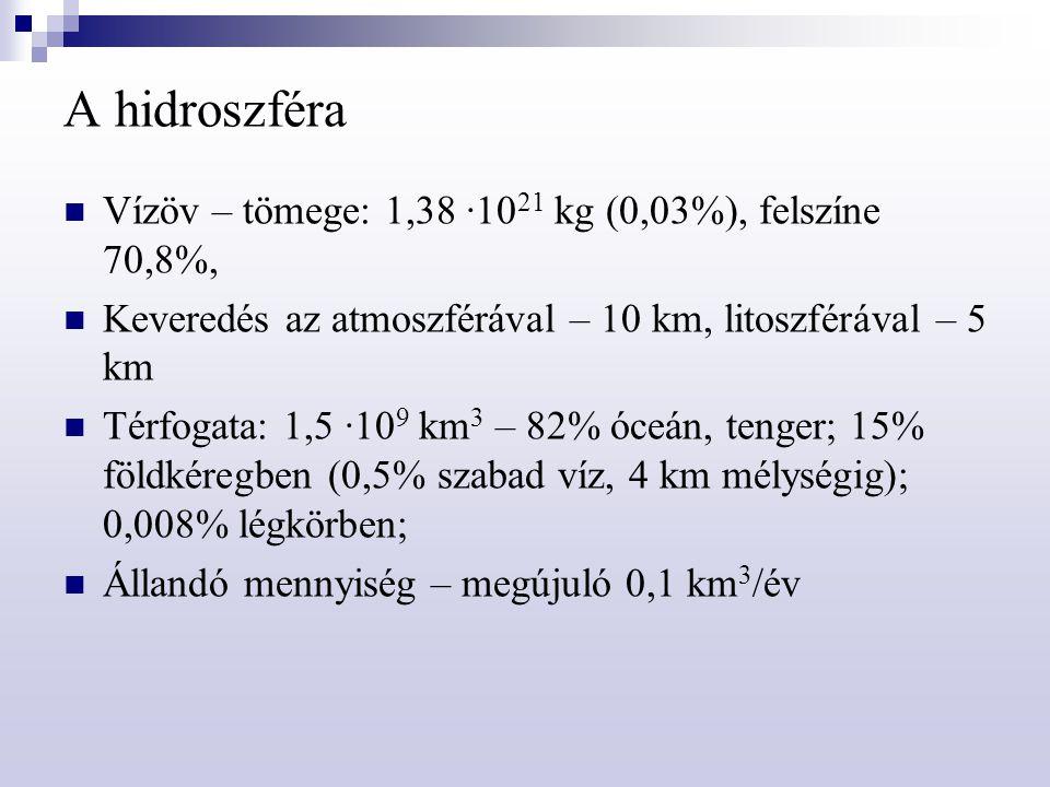 A hidroszféra Vízöv – tömege: 1,38 ·10 21 kg (0,03%), felszíne 70,8%, Keveredés az atmoszférával – 10 km, litoszférával – 5 km Térfogata: 1,5 ·10 9 km