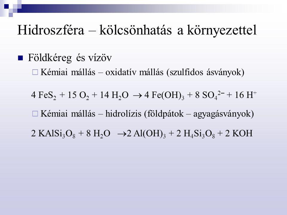 Hidroszféra – kölcsönhatás a környezettel Földkéreg és vízöv  Kémiai mállás – oxidatív mállás (szulfidos ásványok)  Kémiai mállás – hidrolízis (föld