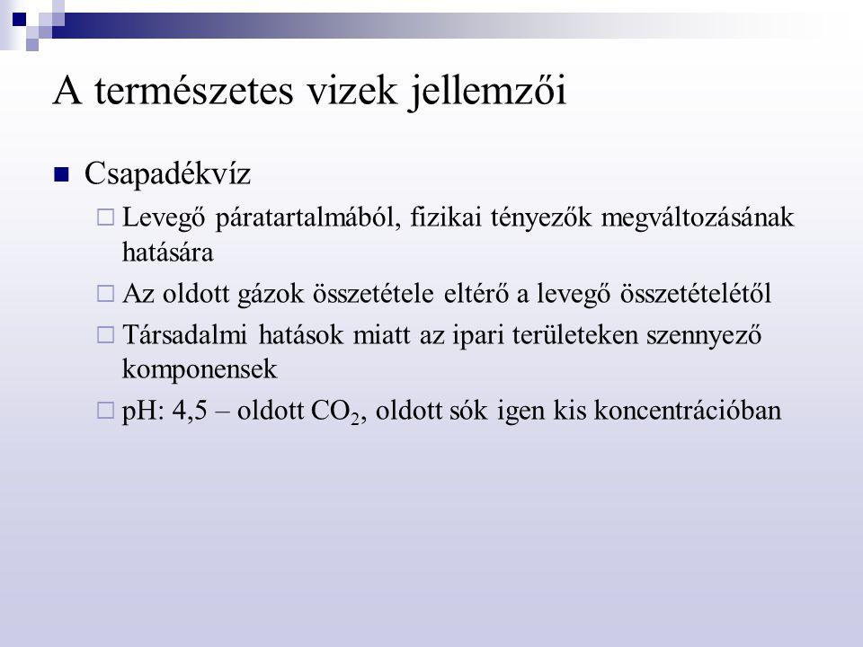 A természetes vizek jellemzői Folyó vizek  Összetétel a vízgyűjtő területek jellemzőitől függ – oldott só tartalom  200-500 mg/dm 3, pH 7,0-7,5; oldott oxigén 9,0-10,5 mg/dm 3 szélsőséges változása,  ionok: kalcium (55-70 mg/dm 3 ), magnézium (10-20 mg/dm 3, hidrokarbonát (120-250 mg/dm 3 ),  Változások: természetes folyamatok (áradás), ipari szennyezés – szerves komponensek