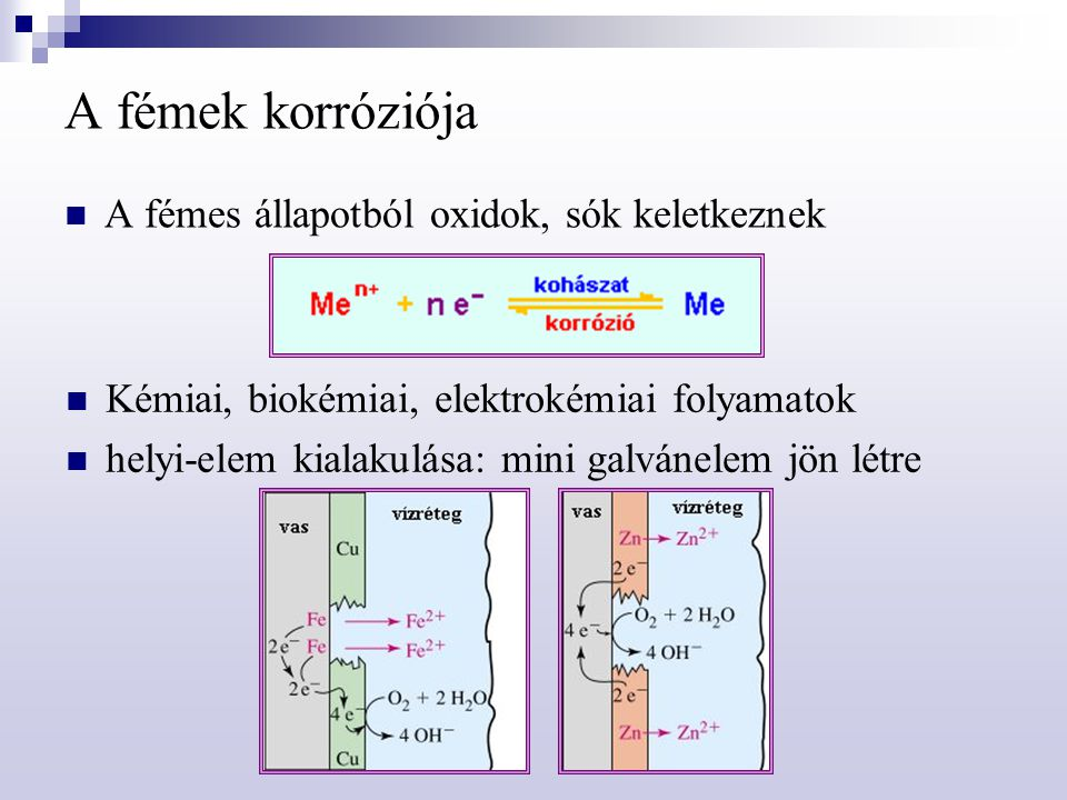 A fémek korróziója A fémes állapotból oxidok, sók keletkeznek Kémiai, biokémiai, elektrokémiai folyamatok helyi-elem kialakulása: mini galvánelem jön