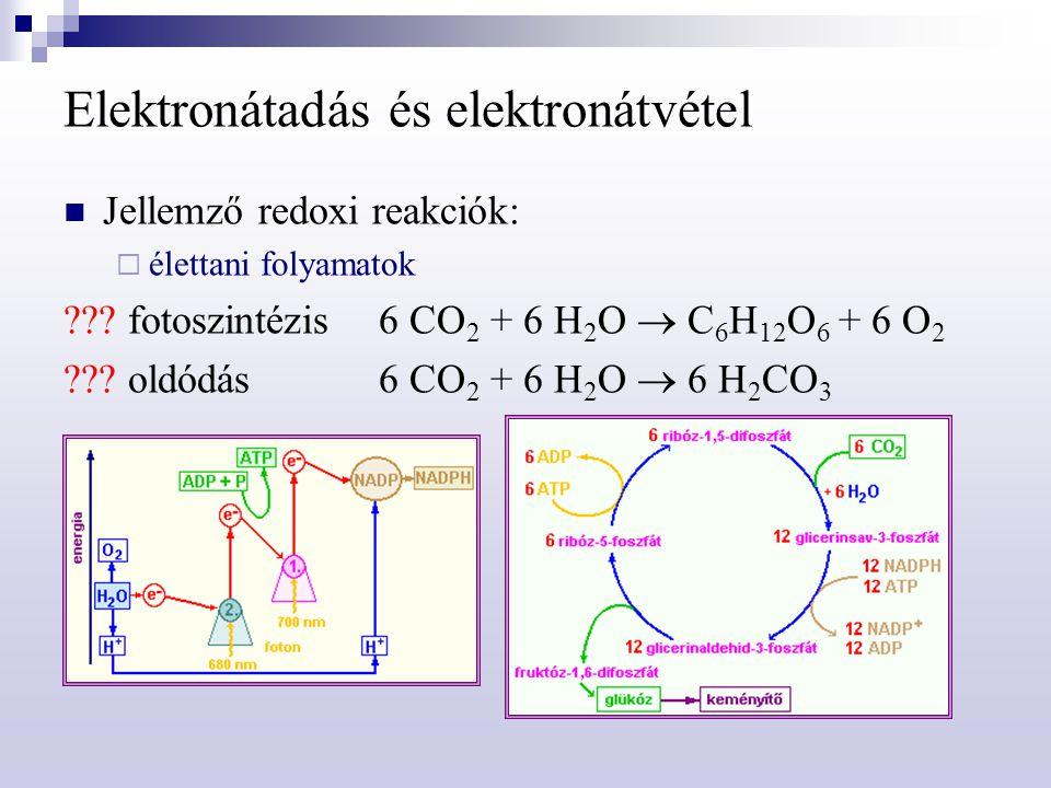 Elektronátadás és elektronátvétel Jellemző redoxi reakciók:  környezetkémiai folyamatok