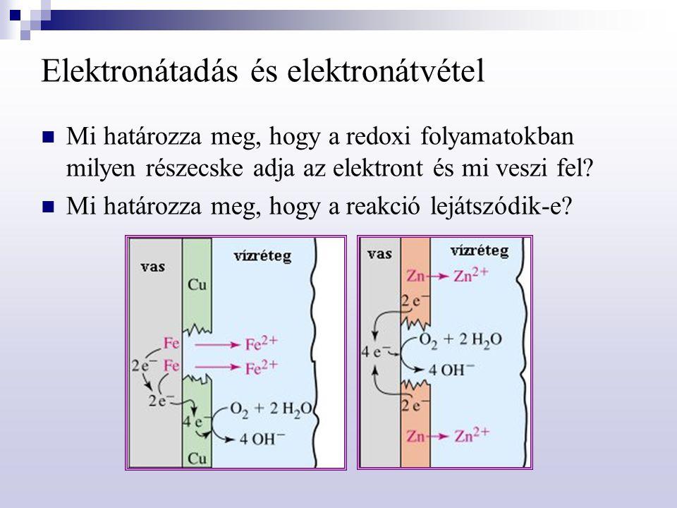 Galvánelemek Elektrolit: szabadon mozgó ionokat tartalmazó oldat vagy olvadék Katód: az elektród, amelyen redukció történik Anód: az elektród, amelyen oxidáció játszódik le Sóhíd: a galvánelemnek a két félcellát összekötő, ionok áramlását biztosító része