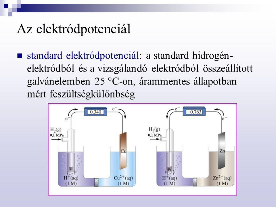 Az elektródpotenciál A redoxi reakciók irányát a standard elektród- potenciálok értékének viszonya mutatja meg: önként csak az a redoxi folyamat tud végbemenni, amelyben a negatívabb standardpotenciálú részecske oxidálódik Fe 2+ + 2e   Fe E° = - 0,44 V Zn 2+ + 2e   Zn E° = - 0,76 V Sn 2+ + 2e   SnE° = - 0,14 V Cu 2+ + 2e   CuE° = + 0,34 V I 2 + 2e   2 I  E° = + 0,54 V Cl 2 + 2e   2 Cl  E° = + 1,36 V