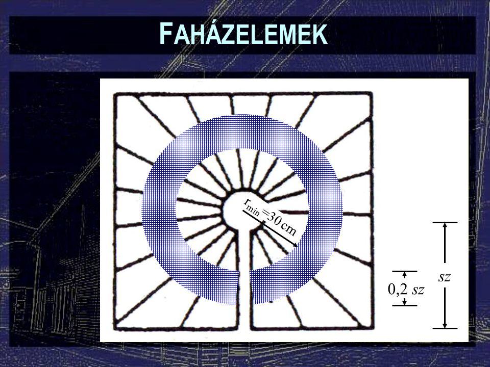 F AHÁZELEMEK sz 0,2 sz r min =30 cm