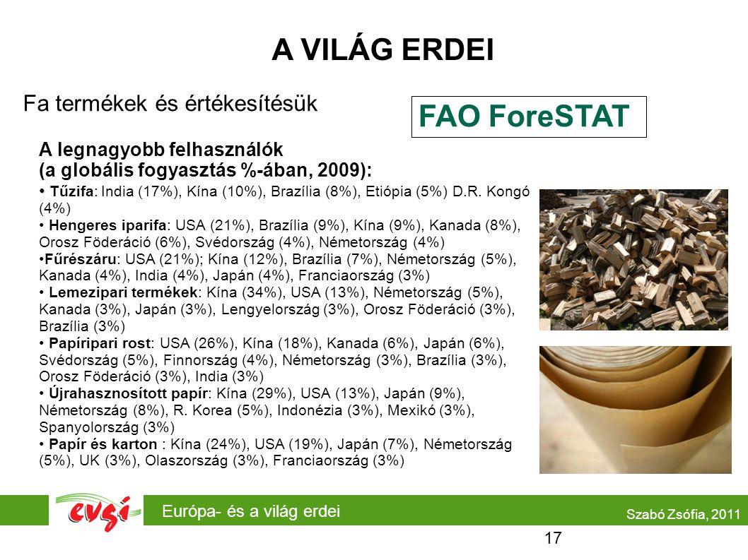 Európa- és a világ erdei A VILÁG ERDEI Fa termékek és értékesítésük Szabó Zsófia, 2011 A legnagyobb felhasználók (a globális fogyasztás %-ában, 2009):
