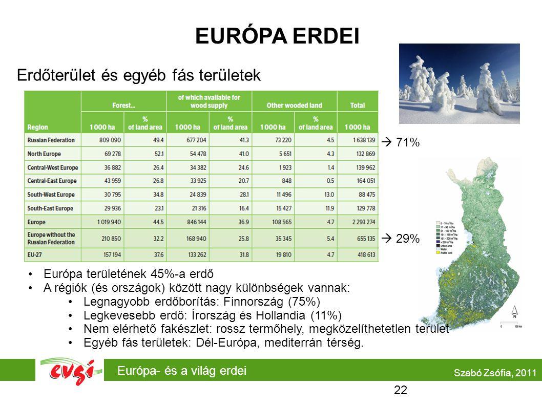 Európa- és a világ erdei Szabó Zsófia, 2011 EURÓPA ERDEI Erdőterület és egyéb fás területek  71%  29% Európa területének 45%-a erdő A régiók (és ors