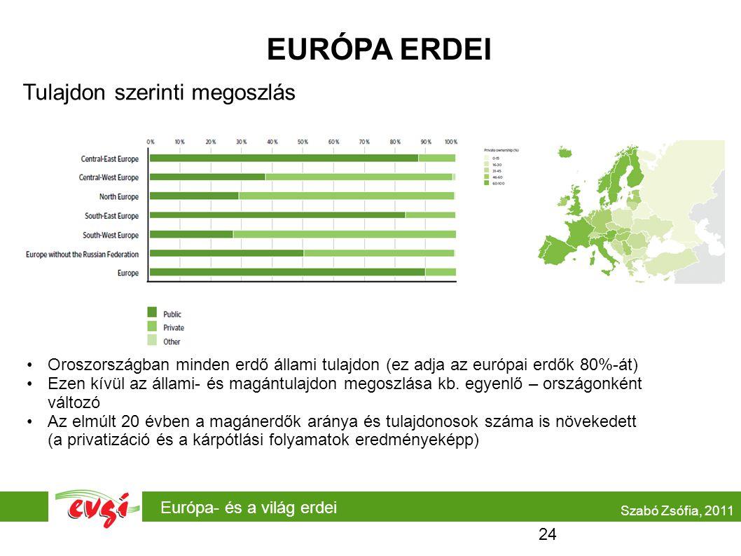 Európa- és a világ erdei EURÓPA ERDEI Tulajdon szerinti megoszlás Szabó Zsófia, 2011 Oroszországban minden erdő állami tulajdon (ez adja az európai er