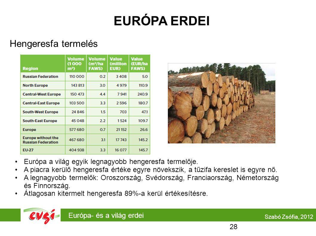 Európa- és a világ erdei EURÓPA ERDEI Hengeresfa termelés Európa a világ egyik legnagyobb hengeresfa termelője. A piacra kerülő hengeresfa értéke egyr