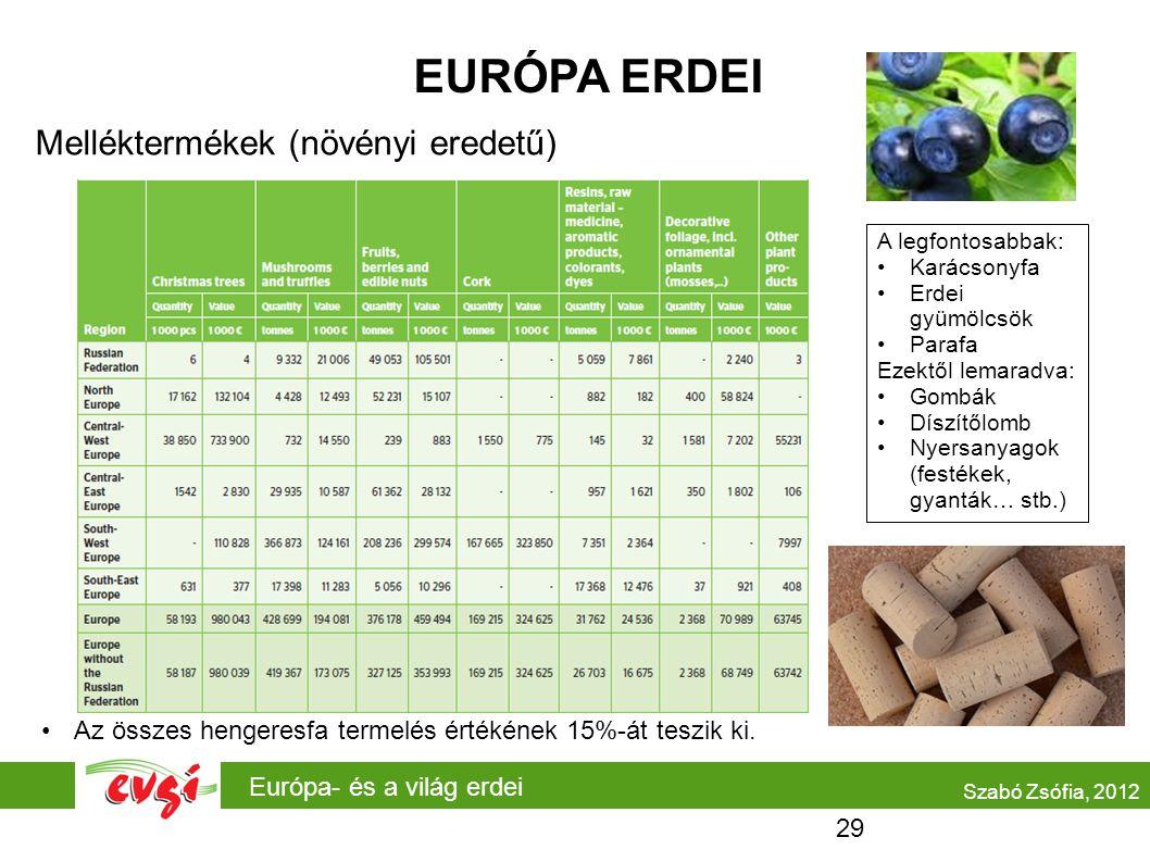 Európa- és a világ erdei EURÓPA ERDEI Melléktermékek (növényi eredetű) Szabó Zsófia, 2012 A legfontosabbak: Karácsonyfa Erdei gyümölcsök Parafa Ezektő