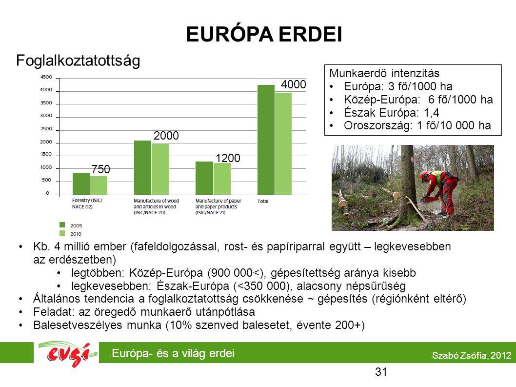 Európa- és a világ erdei EURÓPA ERDEI Szabó Zsófia, 2012 Kb. 4 millió ember (fafeldolgozással, rost- és papíriparral együtt – legkevesebben az erdésze